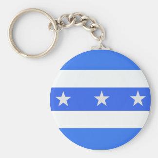 Guayas, Equador Key Ring