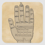 Guidonian Hand, Mediaeval Music Theory
