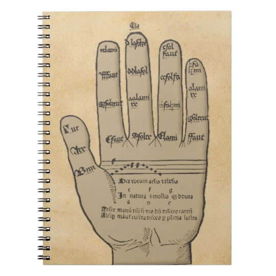 Guidonian Hand, Mediaeval Music Theory Notebook