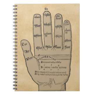 Guidonian Hand, Medieval Music Theory Notebook
