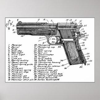 Gun Diagram Poster