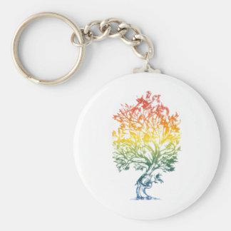 Gun-Tree-Image Key Ring