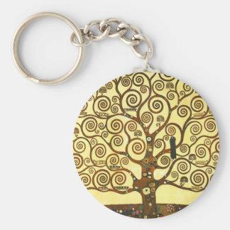 Gustav Klimt Tree of Life Key Chain