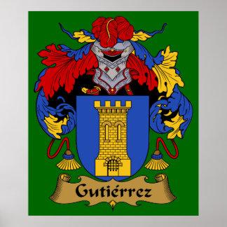 Gutierrez Coat of Arms Heraldic Print