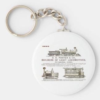 H K Porter & Company Railroad Locomotives Basic Round Button Key Ring