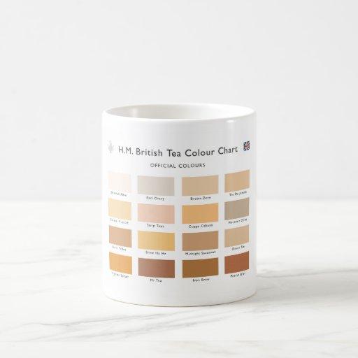 HM British Tea Colour Chart Mug Zazzle
