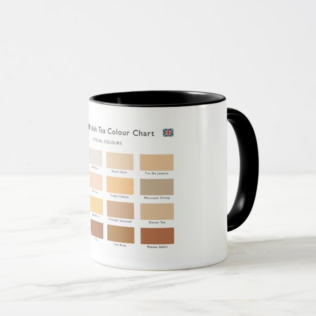 British Tea Colour Chart Mug (Black Rim) | Zazzle