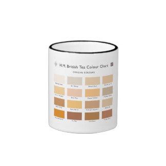 H M British Tea Colour Chart Mug Black Rim
