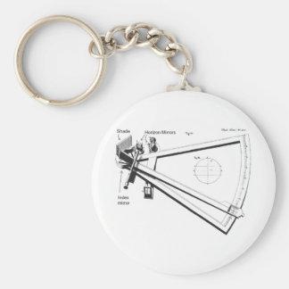 Hadley's octant key ring