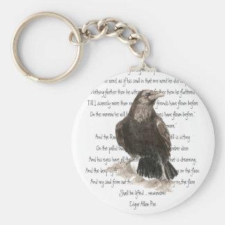Halloween Edgar Allen Poe Raven Nevermore Keychain