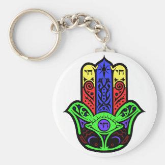 HAMSA and CHI Key Ring