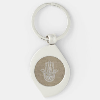 HAMSA Hand of Fatima symbol amulet Key Ring