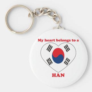 Han Basic Round Button Key Ring