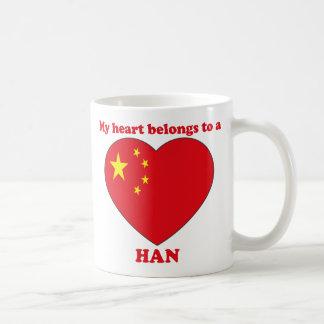 Han Coffee Mug