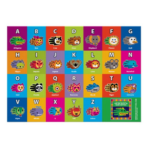 Hand Critter English ABC Alphabet for Kids Poster