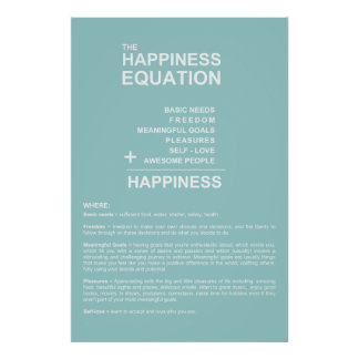 Happiness Equation Poster