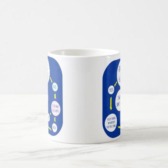 Happiness Flowchart Coffee Mug