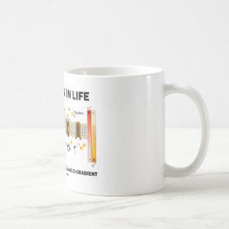Happiness In Life Depends Upon Balanced Gradient Coffee Mug