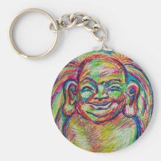 Happy Buddha Keychain