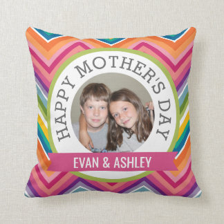 Happy Mother's Day - Custom Photo Template Cushion