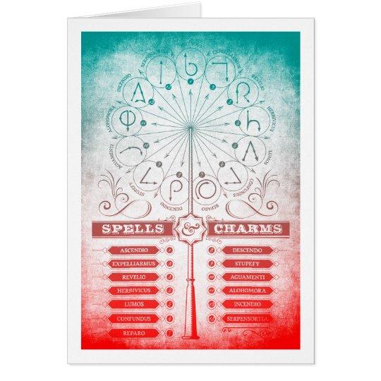 Harry Potter Spell | Spells & Charms Instruction