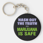 Hash Out the Truth. Marijuana is Safe.