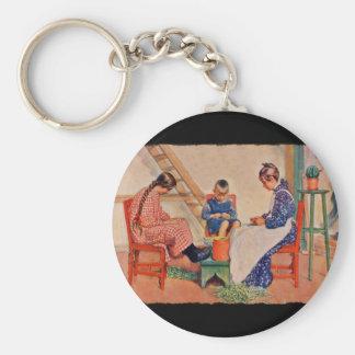 Haus der Sonne 1909 Keychains