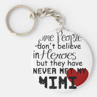 Have never met my mimi basic round button key ring