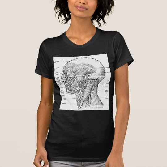 HEAD AND NECK ANATOMY T-SHIRTS AND GIFTS