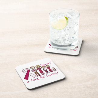 Head Neck Cancer Family Support A Cure Coasters