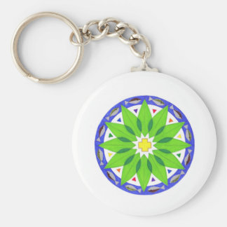 Healing of the Nations Key Chain