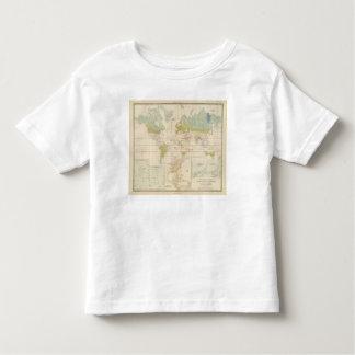 Health, disease toddler T-Shirt