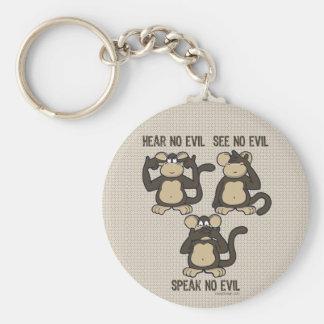 Hear No Evil Monkeys - New Key Ring