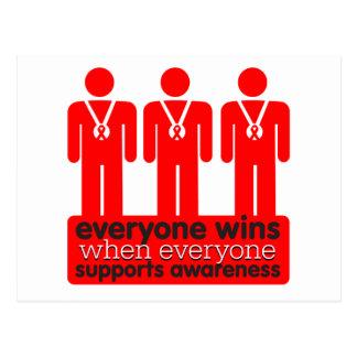 Heart Disease Everyone Wins With Awareness Postcard