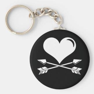 Heart Pirate Keychain