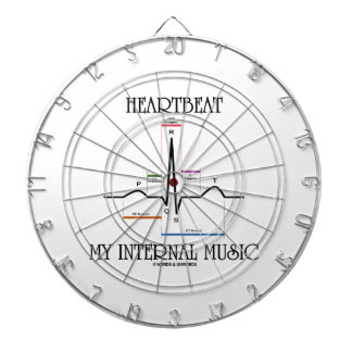 Heartbeat My Internal Music Electrocardiogram Dartboards