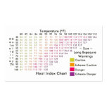 Heat Index / Windchill Charts Pack Of Standard Business Cards