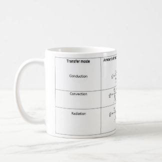 HEAT TRANSFER COFFEE MUG