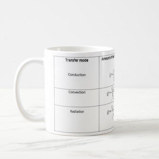HEAT TRANSFER COFFEE MUG