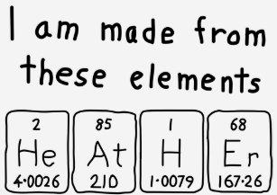 Heather name gifts gift ideas zazzle uk heather periodic table name shirt urtaz Image collections