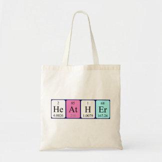 Heather periodic table name tote bag