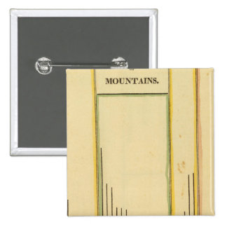 Heights mountains 15 cm square badge
