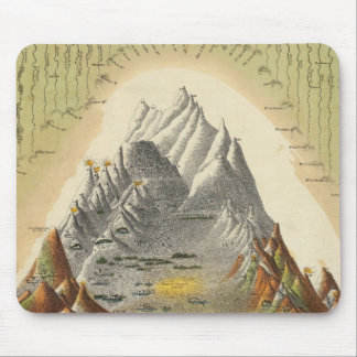 Heights Of The Principal Mountains In The World 2 Mouse Mat
