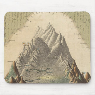 Heights Of The Principal Mountains In The World Mouse Mat