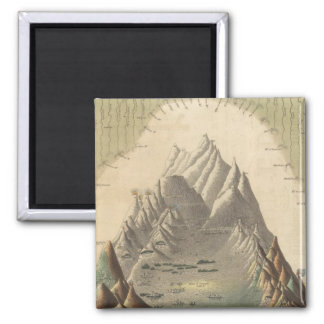 Heights Of The Principal Mountains In The World Square Magnet