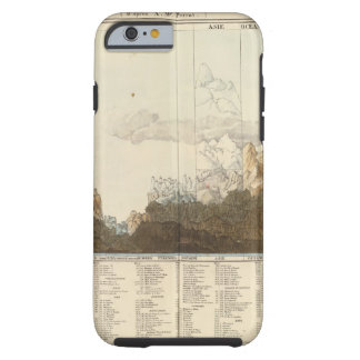 Heights of the World Tough iPhone 6 Case