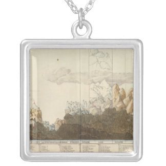 Heights of the World Silver Plated Necklace
