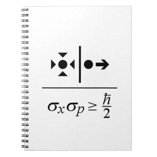 Heisenberg Uncertainty Principle Notebooks