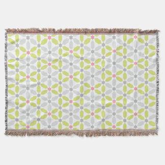 lime green throw blankets. Black Bedroom Furniture Sets. Home Design Ideas