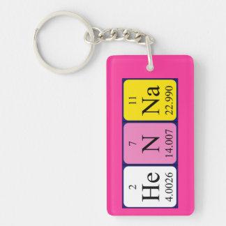 Henna periodic table name keyring keychains